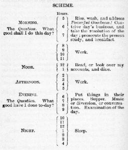 Benjamin Franklins' Daily Routine